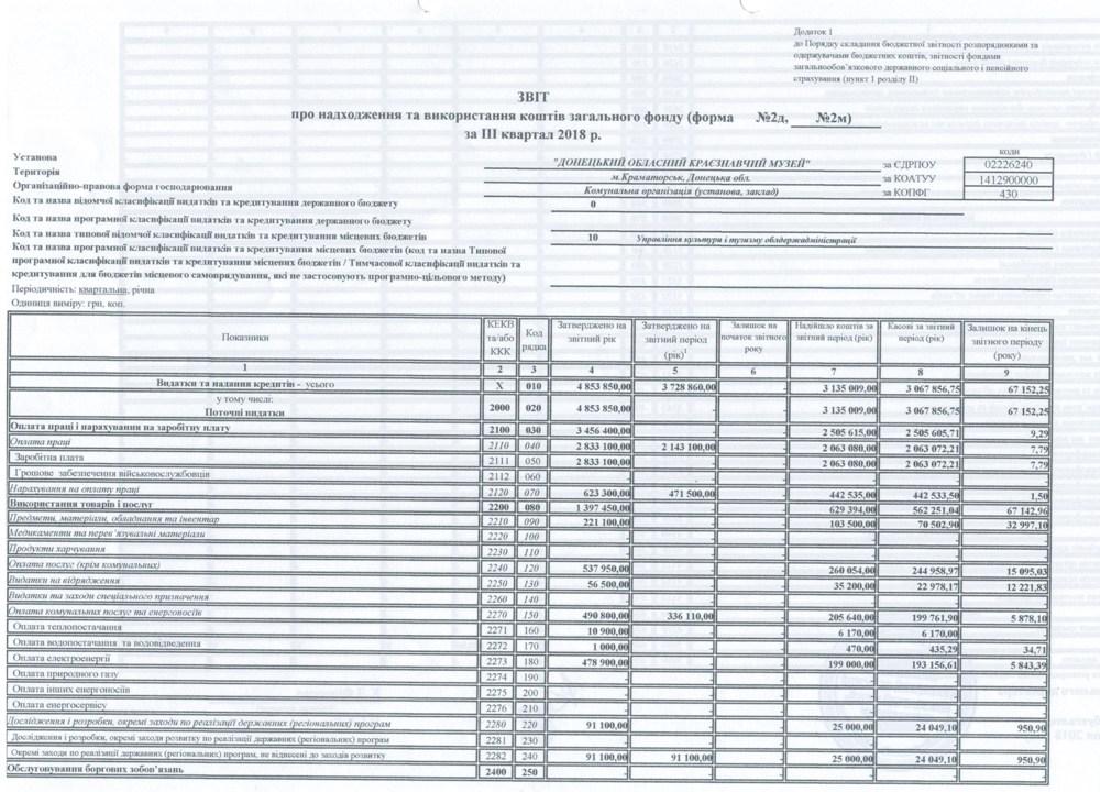 Фінансова інформація 0007