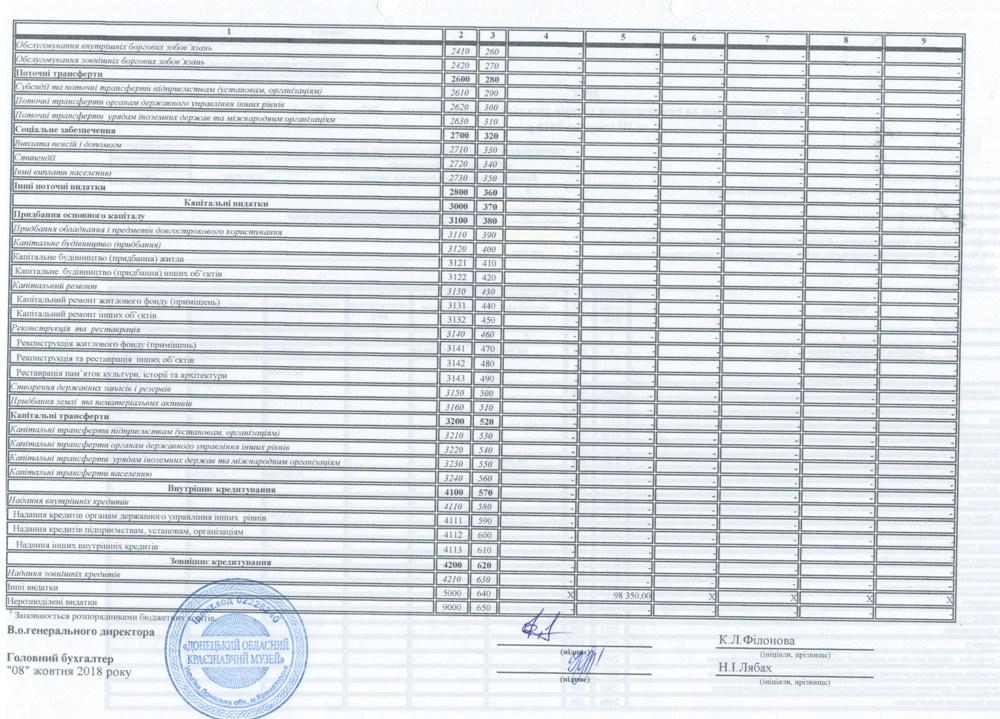 Фінансова інформація 0012