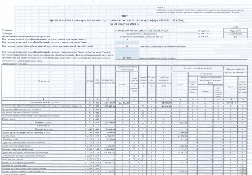 Фінансова інформація 0013