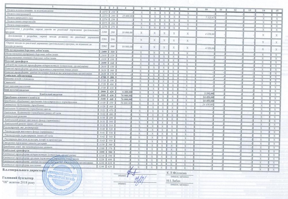 Фінансова інформація 0014