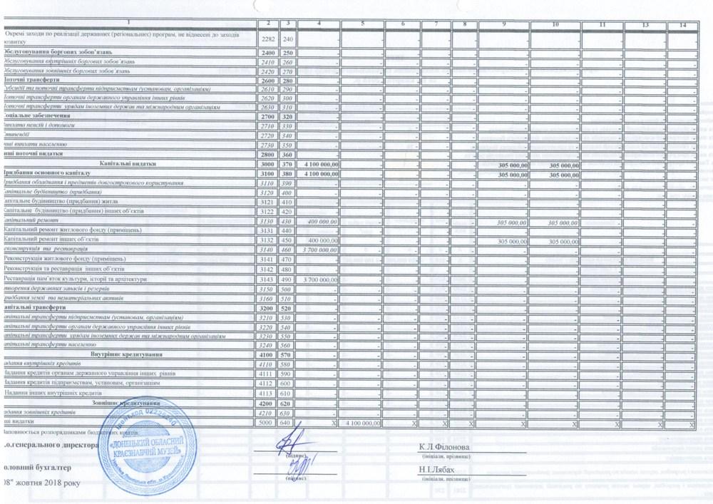 Фінансова інформація 0018